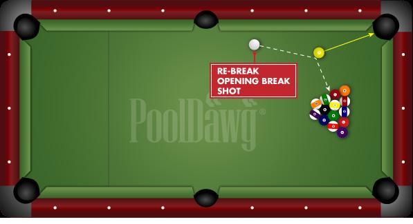 Straight Pool Re-Break Rack Image