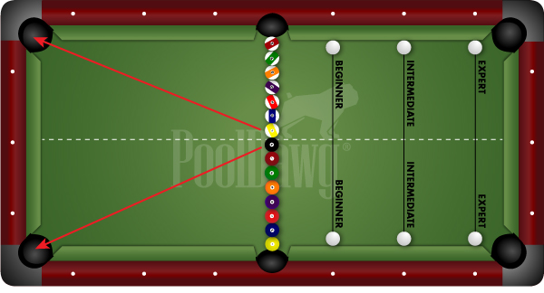 Straight to the Point Pool Table