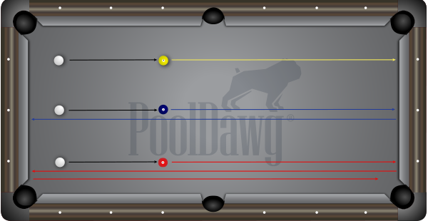 Billiard Stun Shot Drill