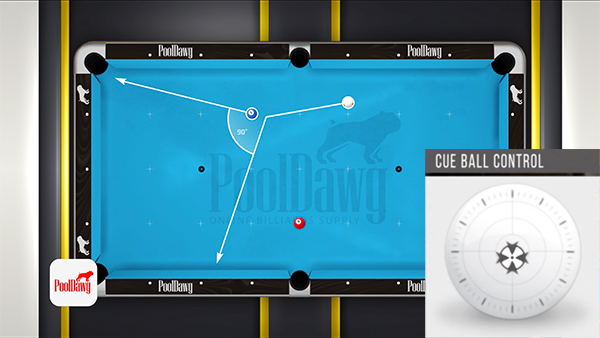 Table diagram shows tangent line, cue ball should impact the side rail near the second diamond when pocketing 2 ball