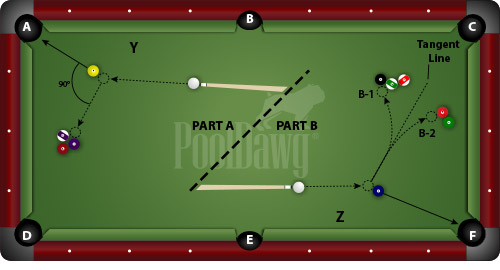 Using The Tangent Line To Break Up Pool Ball Clusters