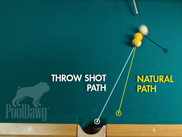 Throw Shot Diagram 2