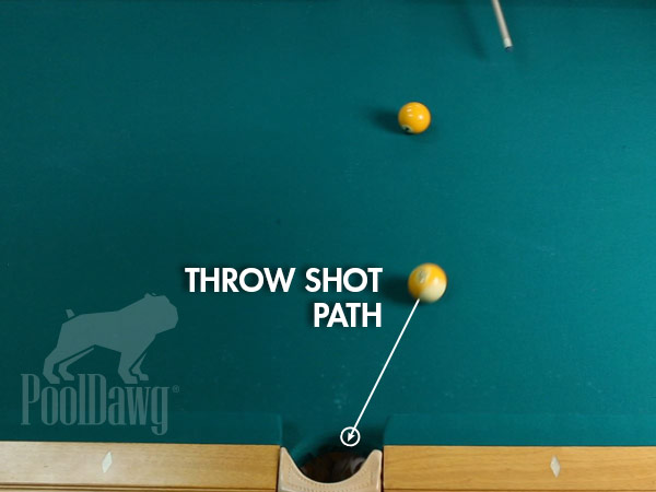 Throw Shot Diagram 3