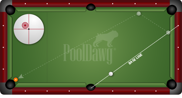 TwoRail Diagram1 the law of parallels for two rail kicks pool cues and billiards
