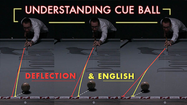 Understanding Cue Ball Deflection and English