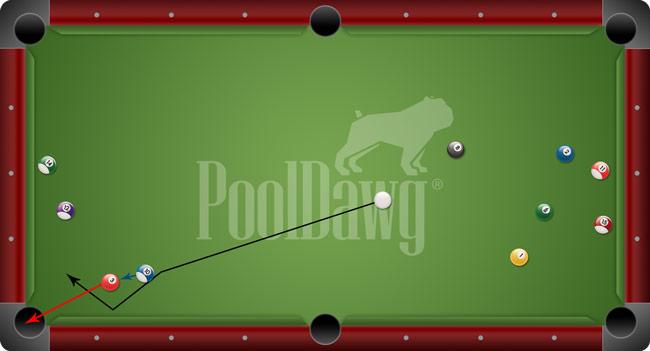 Creative Combo Pool Shots 2