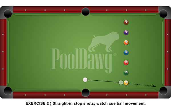 Tips and Drills for Getting Back In Stroke | Pool Cues and Billiards ...
