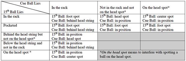 Straight Ball 15th Ball Options