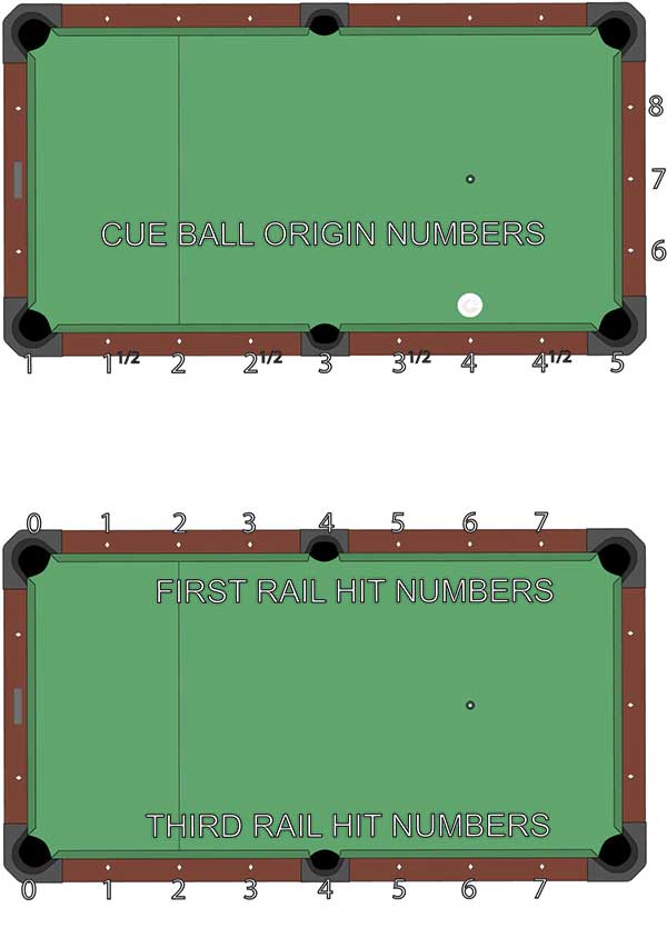 System part one cue ball near the rail pool cues and billiards