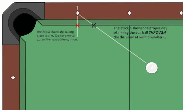 Three Rail Kick System