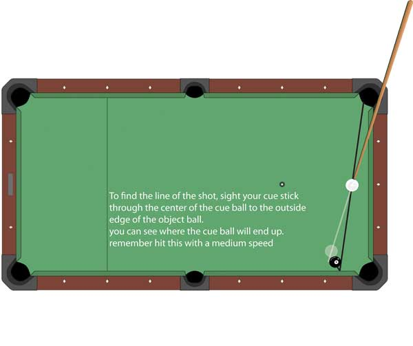 ttb diagramA take it to the bank back cut bank system pool cues and billiards