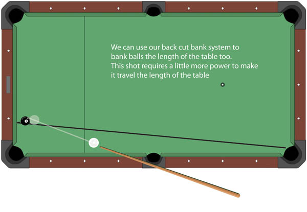 Take It To The Bank BackCut Bank System Pool Cues And Billiards - Travel pool table